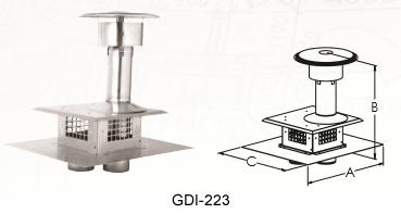 GDI-223
