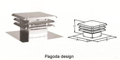 Pagoda_design