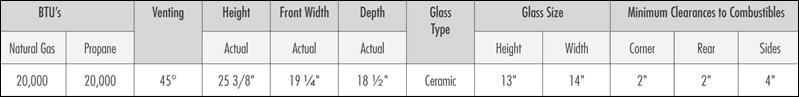 gds20-specschart20150731