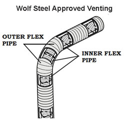 drawing of flexible venting pipe