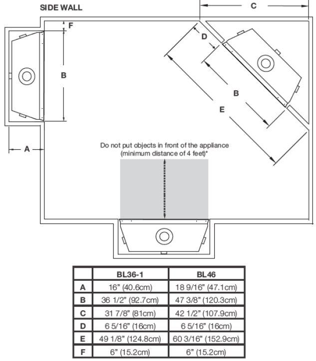 Napoleon BL36 BL46 Locations Diagram