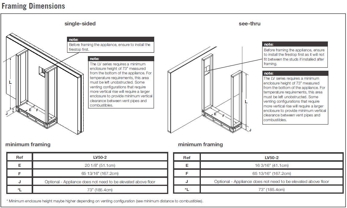Framing dimensions diagram for Napoleon Vector 50 LV50N-2 LV50N2-2