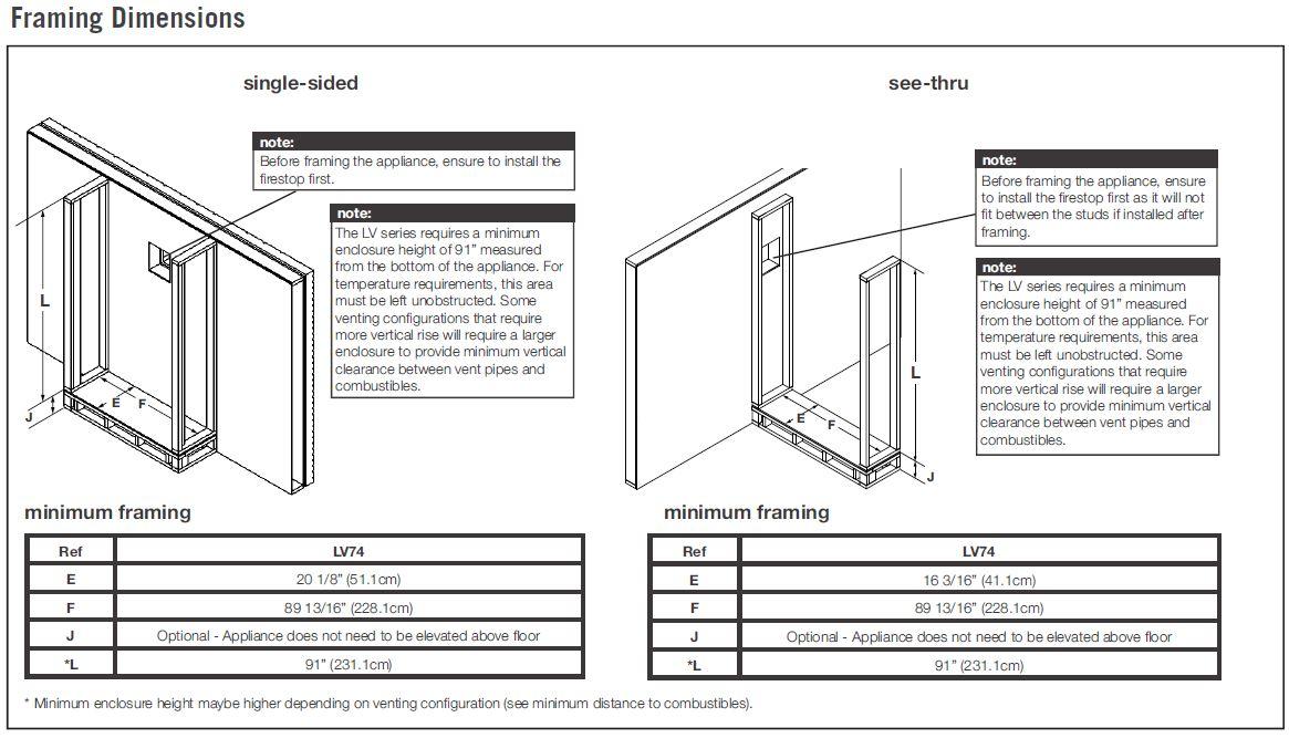 Framing dimensions diagram for Napoleon Vector 74 LV74N LV74N2