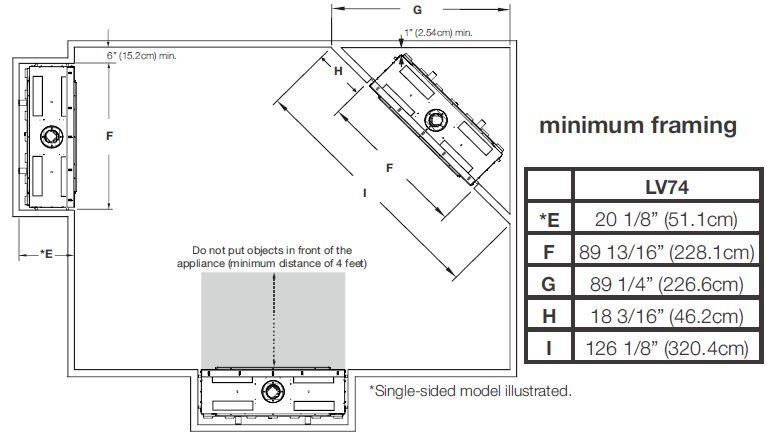 Locations diagram for Napoleon Vector 74 LV74N LV74N2