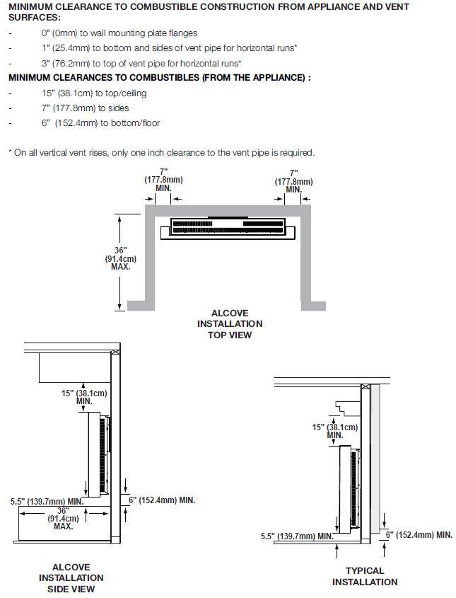 Locations diagram for Napoleon Plazamfire 48 WHD48