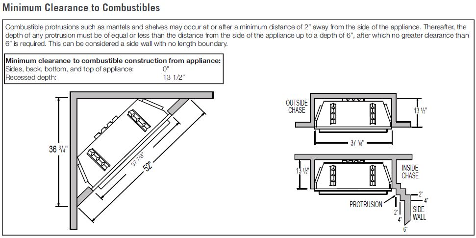 diagram image of Napoleon Grandville 36 vent free fireplace locations